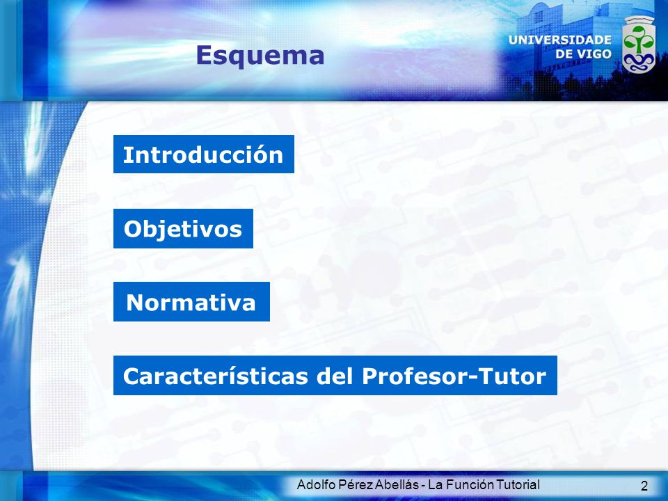 Adolfo Pérez Abellás - La Función Tutorial 2 Esquema Introducción Objetivos Normativa Características del Profesor-Tutor