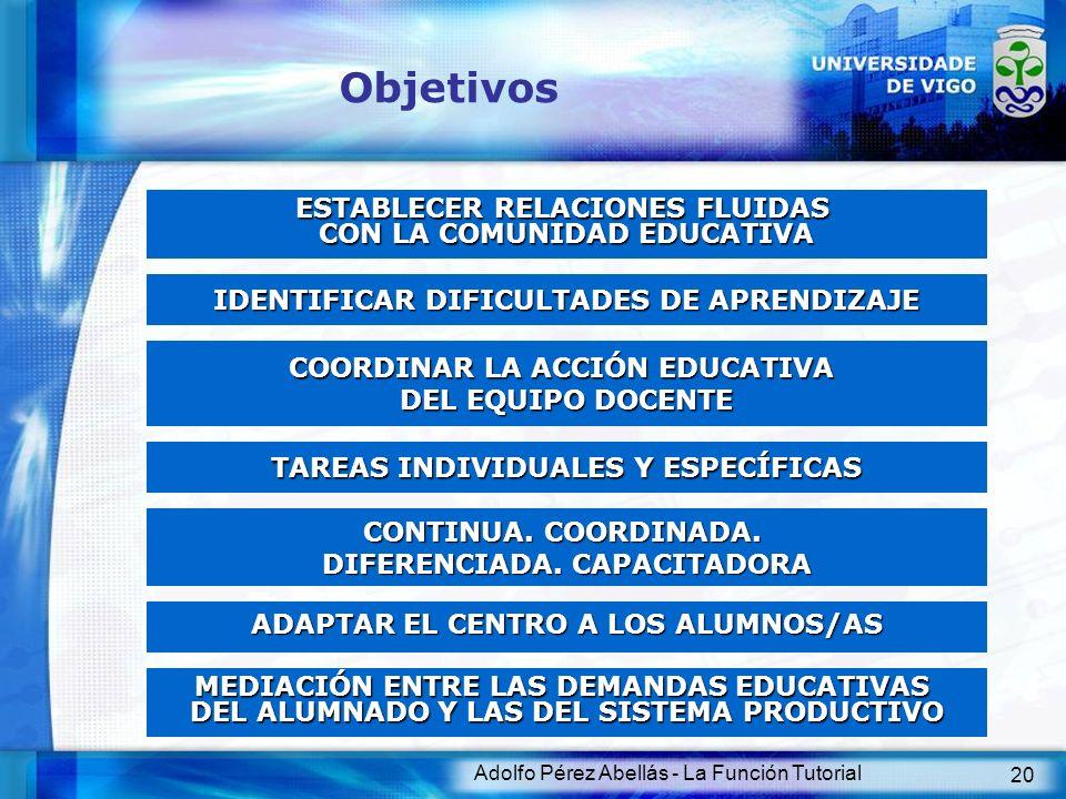 Adolfo Pérez Abellás - La Función Tutorial 20 Objetivos IDENTIFICAR DIFICULTADES DE APRENDIZAJE COORDINAR LA ACCIÓN EDUCATIVA DEL EQUIPO DOCENTE TAREA