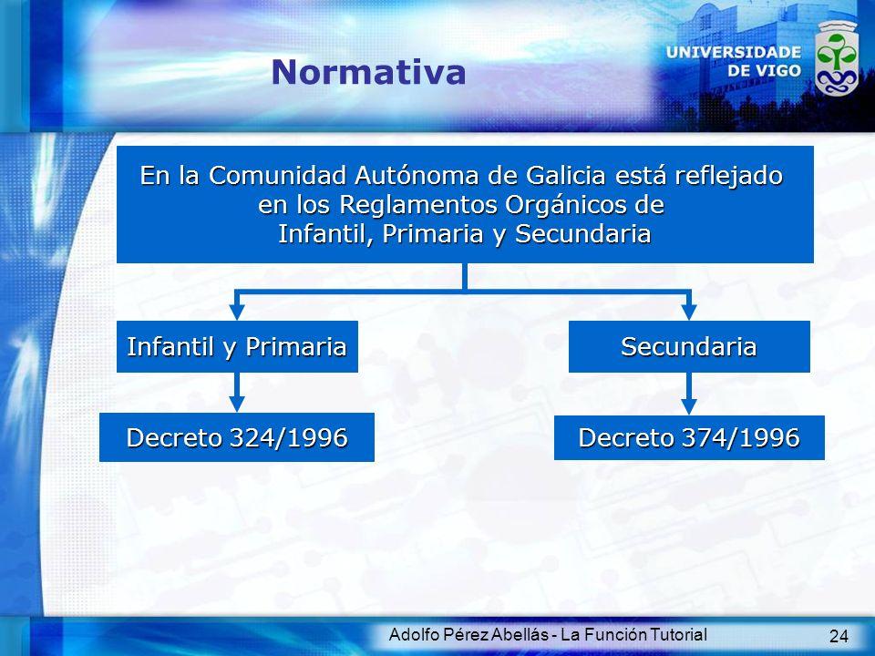 Adolfo Pérez Abellás - La Función Tutorial 24 Normativa En la Comunidad Autónoma de Galicia está reflejado en los Reglamentos Orgánicos de Infantil, P