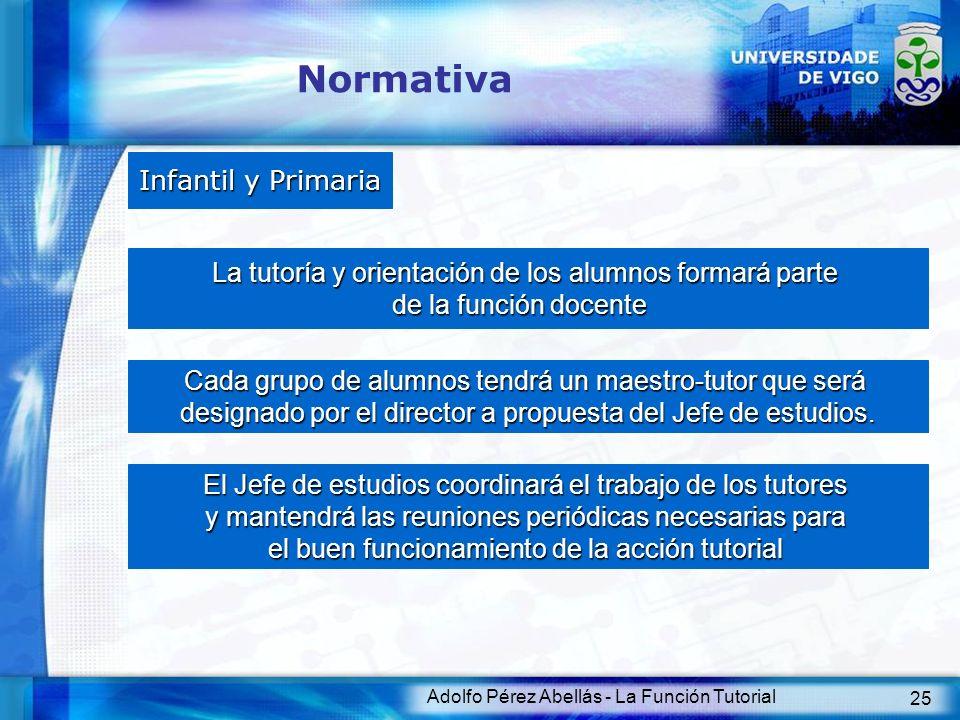 Adolfo Pérez Abellás - La Función Tutorial 25 Normativa Infantil y Primaria La tutoría y orientación de los alumnos formará parte de la función docent