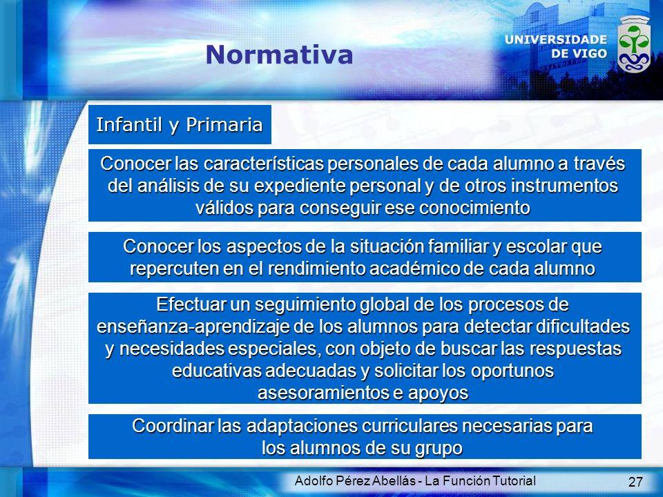 Adolfo Pérez Abellás - La Función Tutorial 27 Normativa Infantil y Primaria Conocer las características personales de cada alumno a través del análisi