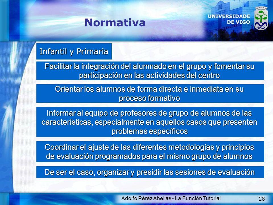 Adolfo Pérez Abellás - La Función Tutorial 28 Normativa Infantil y Primaria Facilitar la integración del alumnado en el grupo y fomentar su participac