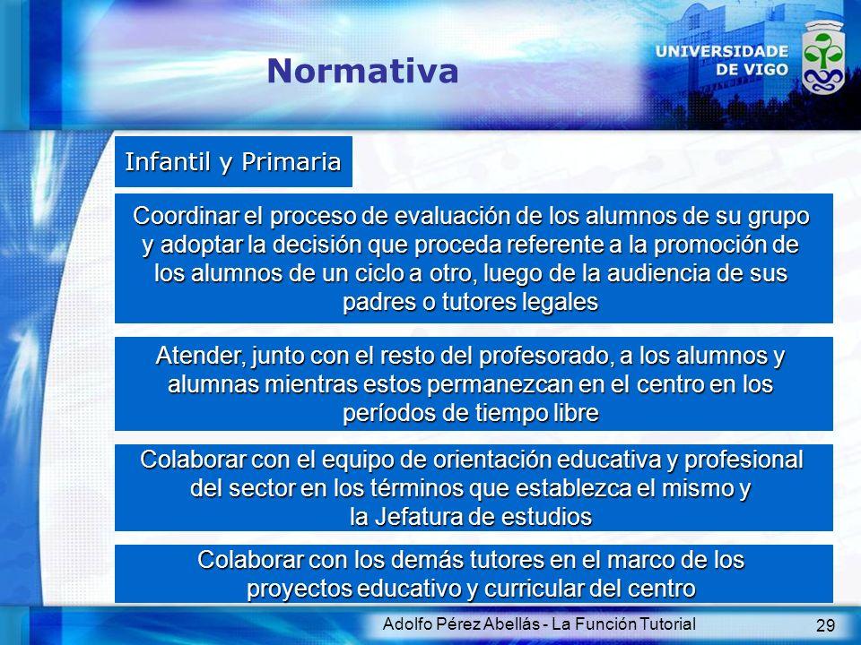 Adolfo Pérez Abellás - La Función Tutorial 29 Normativa Infantil y Primaria Coordinar el proceso de evaluación de los alumnos de su grupo y adoptar la