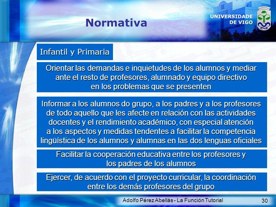 Adolfo Pérez Abellás - La Función Tutorial 30 Normativa Infantil y Primaria Orientar las demandas e inquietudes de los alumnos y mediar ante el resto