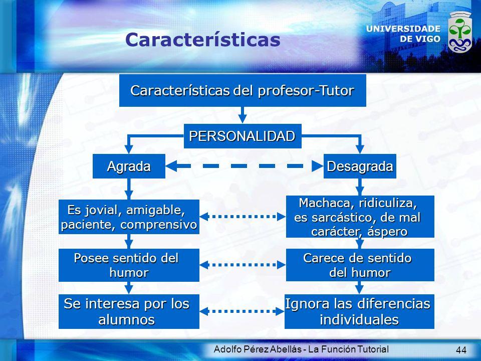 Adolfo Pérez Abellás - La Función Tutorial 44 Características Características del profesor-Tutor Agrada Es jovial, amigable, paciente, comprensivo Des