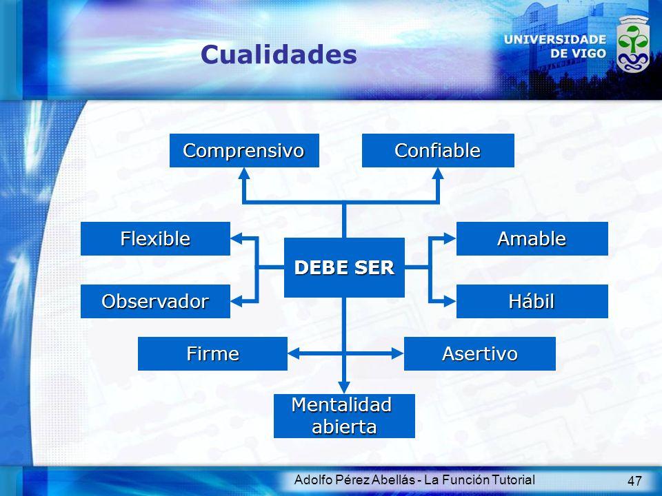 Adolfo Pérez Abellás - La Función Tutorial 47 Cualidades Comprensivo Mentalidadabierta Flexible Observador Firme Confiable Amable Hábil Asertivo DEBE