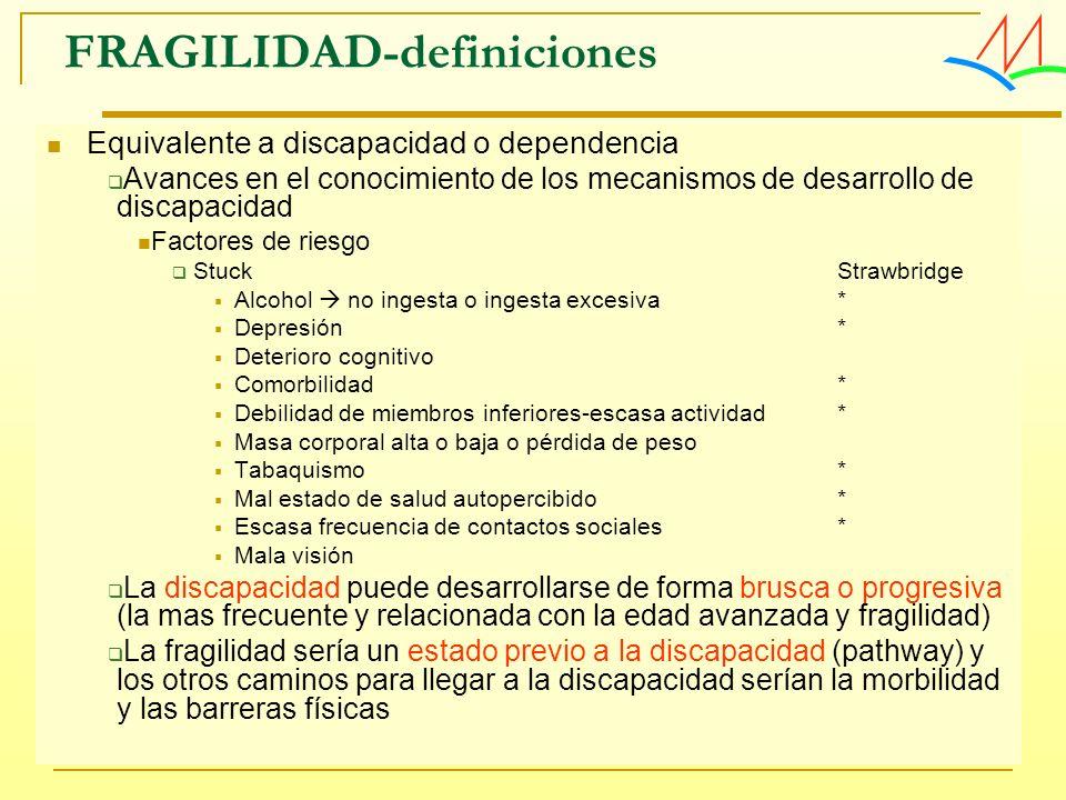 FRAGILIDAD-definiciones Equivalente a discapacidad o dependencia Avances en el conocimiento de los mecanismos de desarrollo de discapacidad Factores d