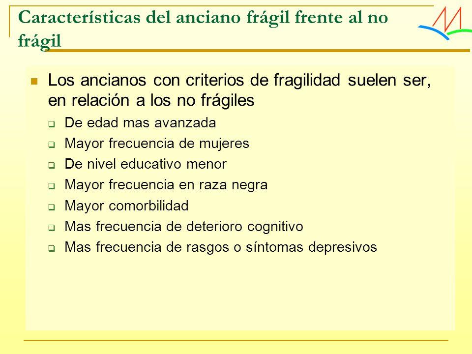 Características del anciano frágil frente al no frágil Los ancianos con criterios de fragilidad suelen ser, en relación a los no frágiles De edad mas