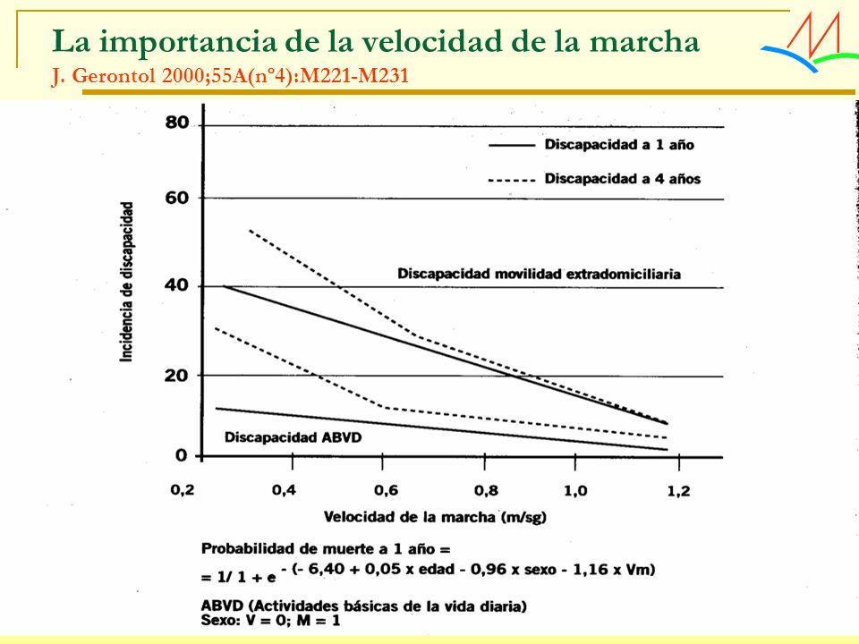 La importancia de la velocidad de la marcha J. Gerontol 2000;55A(nº4):M221-M231