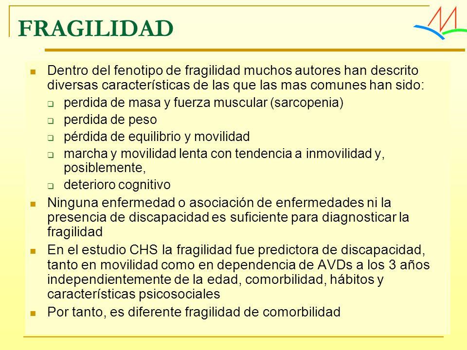 FRAGILIDAD Dentro del fenotipo de fragilidad muchos autores han descrito diversas características de las que las mas comunes han sido: perdida de masa