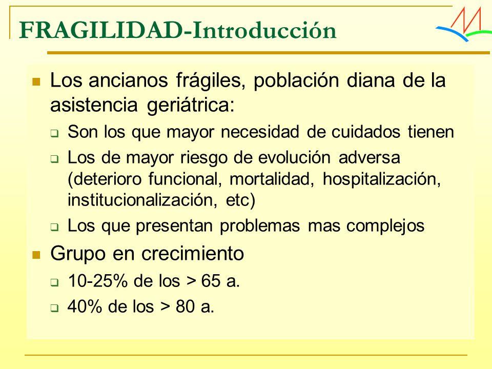 FRAGILIDAD-Introducción Los ancianos frágiles, población diana de la asistencia geriátrica: Son los que mayor necesidad de cuidados tienen Los de mayo