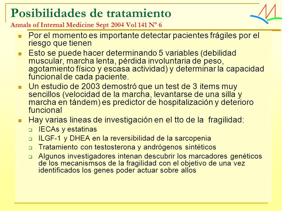 Posibilidades de tratamiento Annals of Internal Medicine Sept 2004 Vol 141 Nº 6 Por el momento es importante detectar pacientes frágiles por el riesgo
