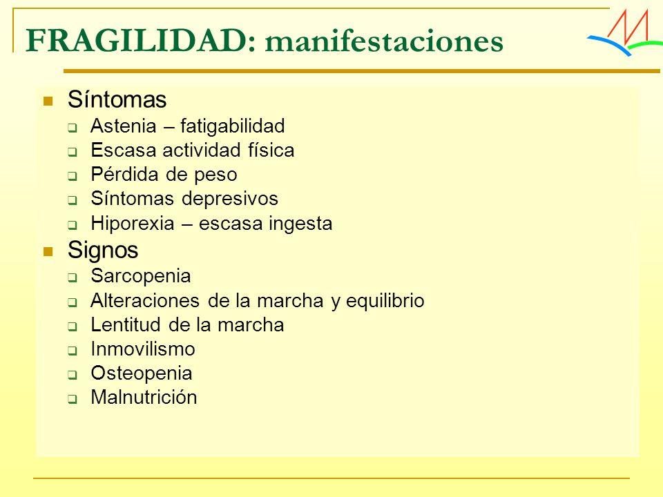 Síntomas Astenia – fatigabilidad Escasa actividad física Pérdida de peso Síntomas depresivos Hiporexia – escasa ingesta Signos Sarcopenia Alteraciones