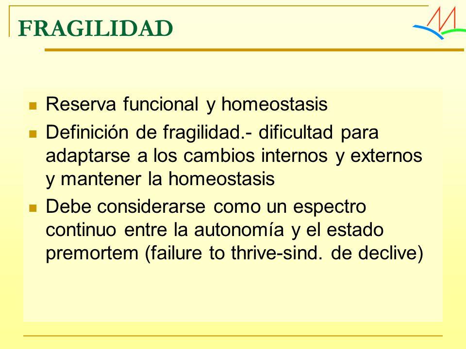 FRAGILIDAD Reserva funcional y homeostasis Definición de fragilidad.- dificultad para adaptarse a los cambios internos y externos y mantener la homeos