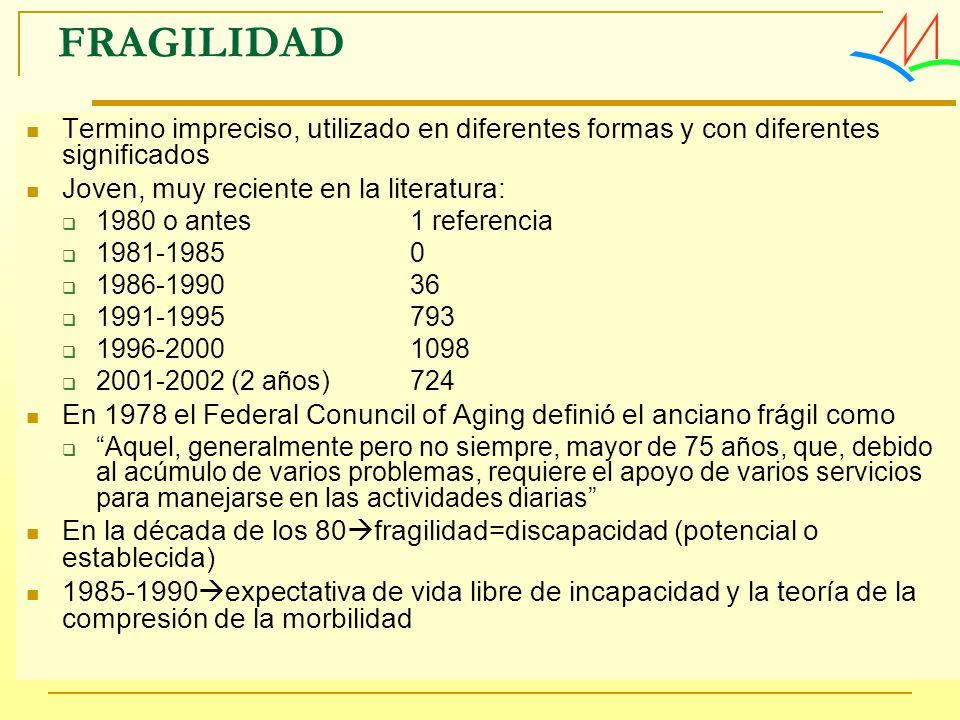 FRAGILIDAD Termino impreciso, utilizado en diferentes formas y con diferentes significados Joven, muy reciente en la literatura: 1980 o antes1 referen