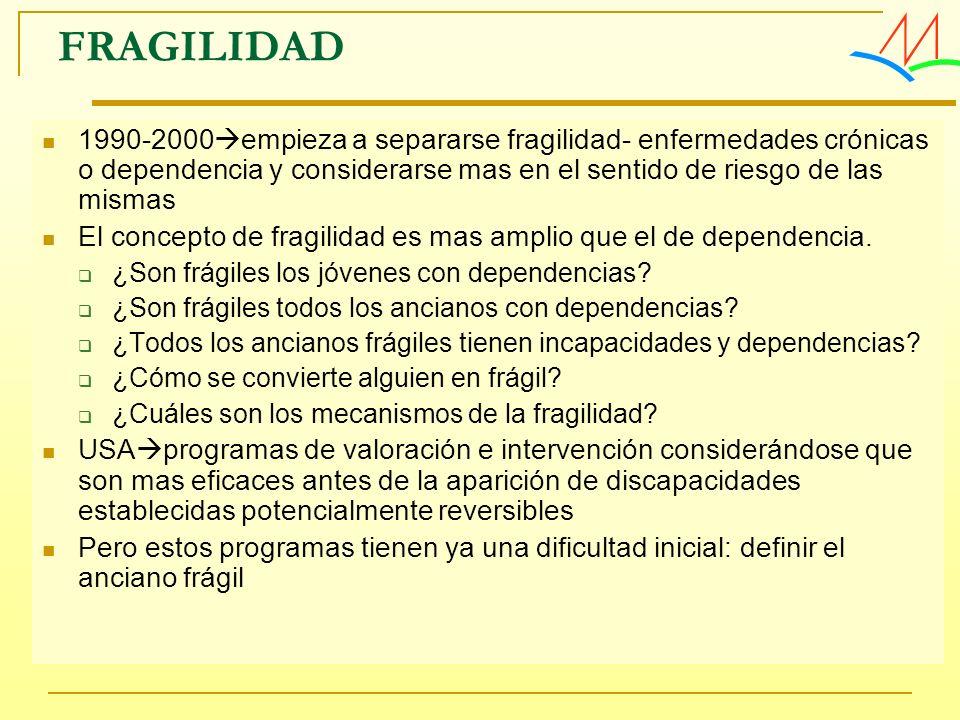 1990-2000 empieza a separarse fragilidad- enfermedades crónicas o dependencia y considerarse mas en el sentido de riesgo de las mismas El concepto de