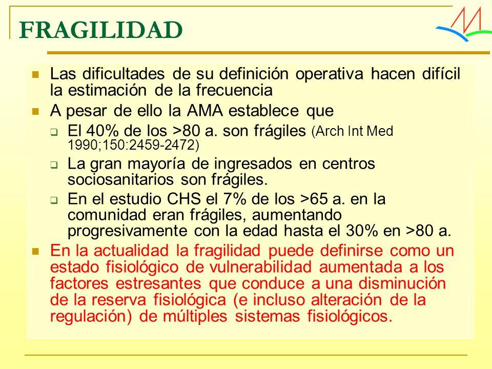 Las dificultades de su definición operativa hacen difícil la estimación de la frecuencia A pesar de ello la AMA establece que El 40% de los >80 a. son
