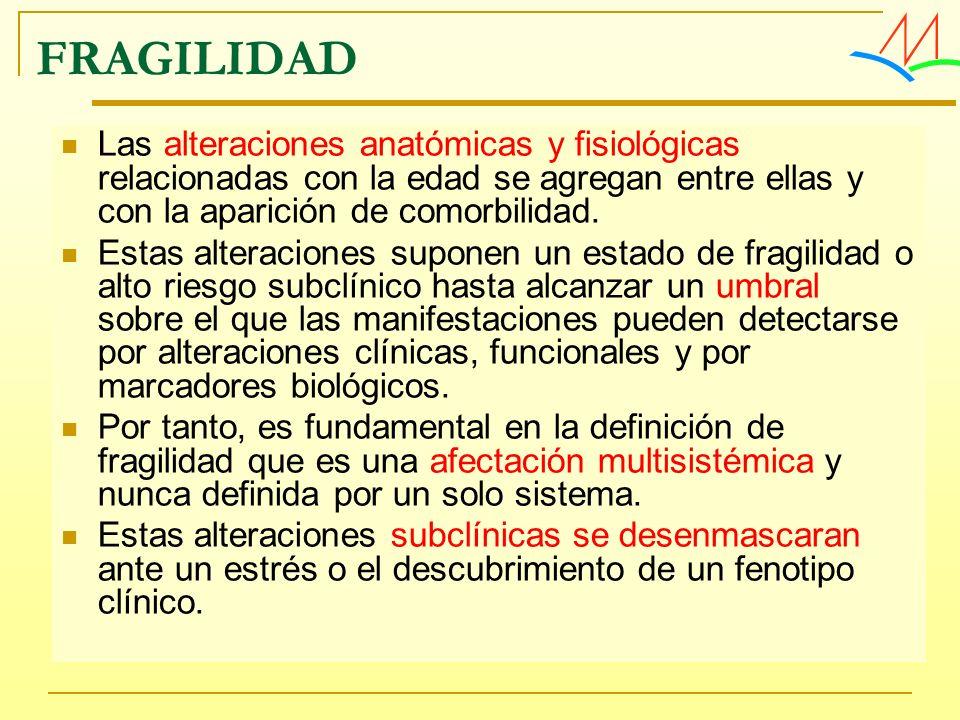 FRAGILIDAD: patogenia SARCOPENIA DISFUNCION INMUNOLOGICA ALTS.