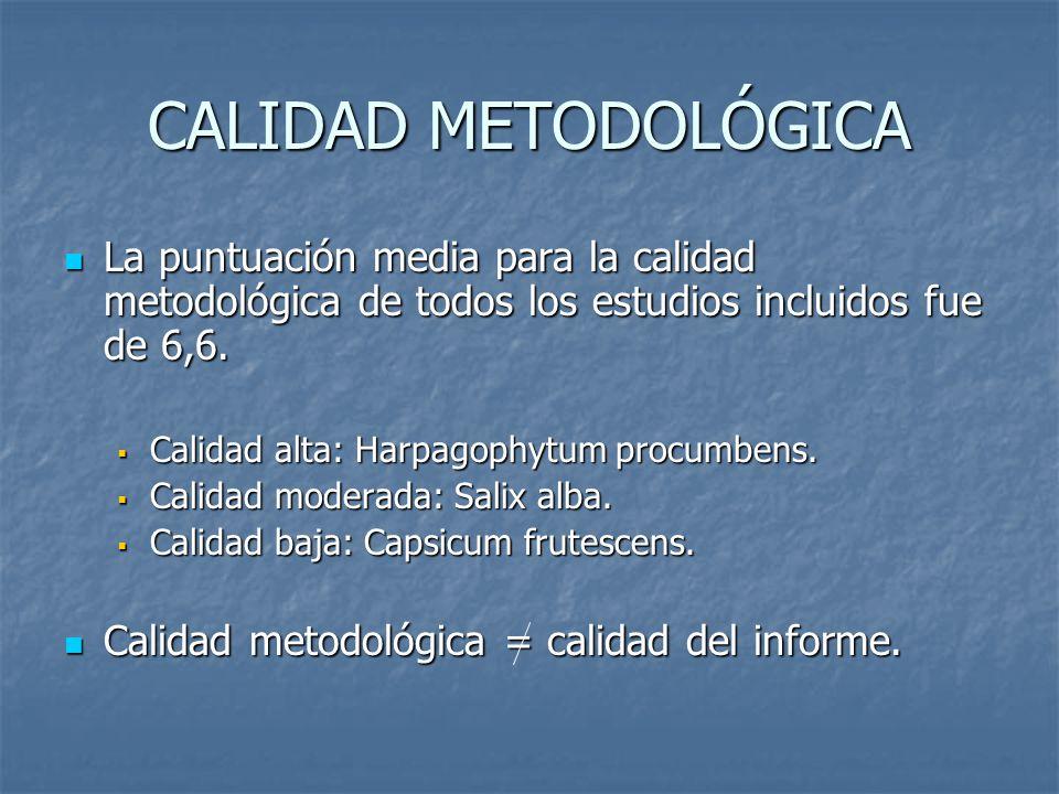 CALIDAD METODOLÓGICA La puntuación media para la calidad metodológica de todos los estudios incluidos fue de 6,6. La puntuación media para la calidad