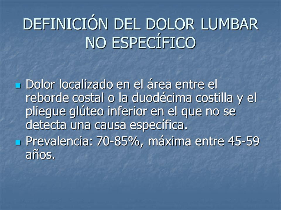 DEFINICIÓN DEL DOLOR LUMBAR NO ESPECÍFICO Dolor localizado en el área entre el reborde costal o la duodécima costilla y el pliegue glúteo inferior en
