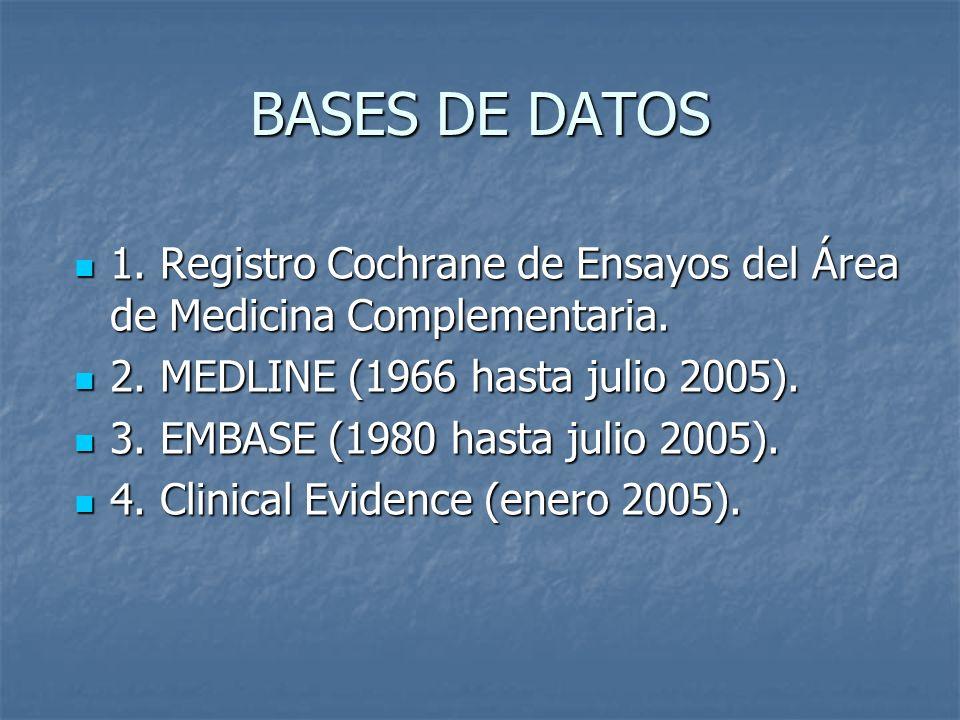 BASES DE DATOS 1. Registro Cochrane de Ensayos del Área de Medicina Complementaria. 1. Registro Cochrane de Ensayos del Área de Medicina Complementari