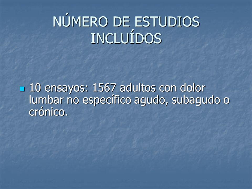 NÚMERO DE ESTUDIOS INCLUÍDOS 10 ensayos: 1567 adultos con dolor lumbar no específico agudo, subagudo o crónico. 10 ensayos: 1567 adultos con dolor lum