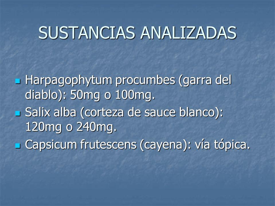RESULTADOS Los ensayos evaluaron los efectos de estas tres hierbas sobre el dolor a corto plazo: Harpagophytum procumbens/placebo: Harpagophytum procumbens/placebo: - 50 mg: dolor 9-17% / 2-5% - 50 mg: dolor 9-17% / 2-5% Arhus: mejoría del 21% Arhus: mejoría del 21% - 100 mg: mayor dolor / placebo Arhus: sin diferencias Arhus: sin diferencias Dosis de 100 mg.