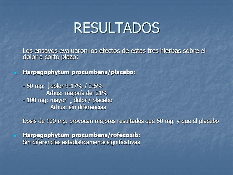 Salix alba/placebo: Salix alba/placebo: Dosis de 240mg.