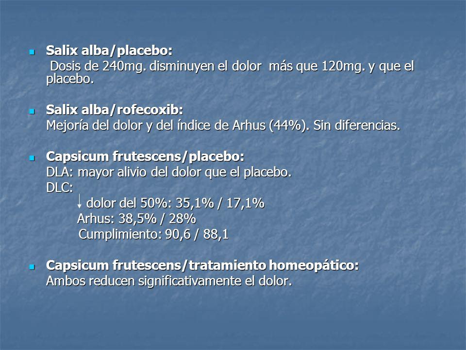 Salix alba/placebo: Salix alba/placebo: Dosis de 240mg. disminuyen el dolor más que 120mg. y que el placebo. Dosis de 240mg. disminuyen el dolor más q