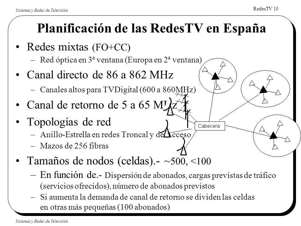 RedesTV 10 Sistemas y Redes de Televisión Planificación de las RedesTV en España Redes mixtas (FO+CC) –Red óptica en 3ª ventana (Europa en 2ª ventana)