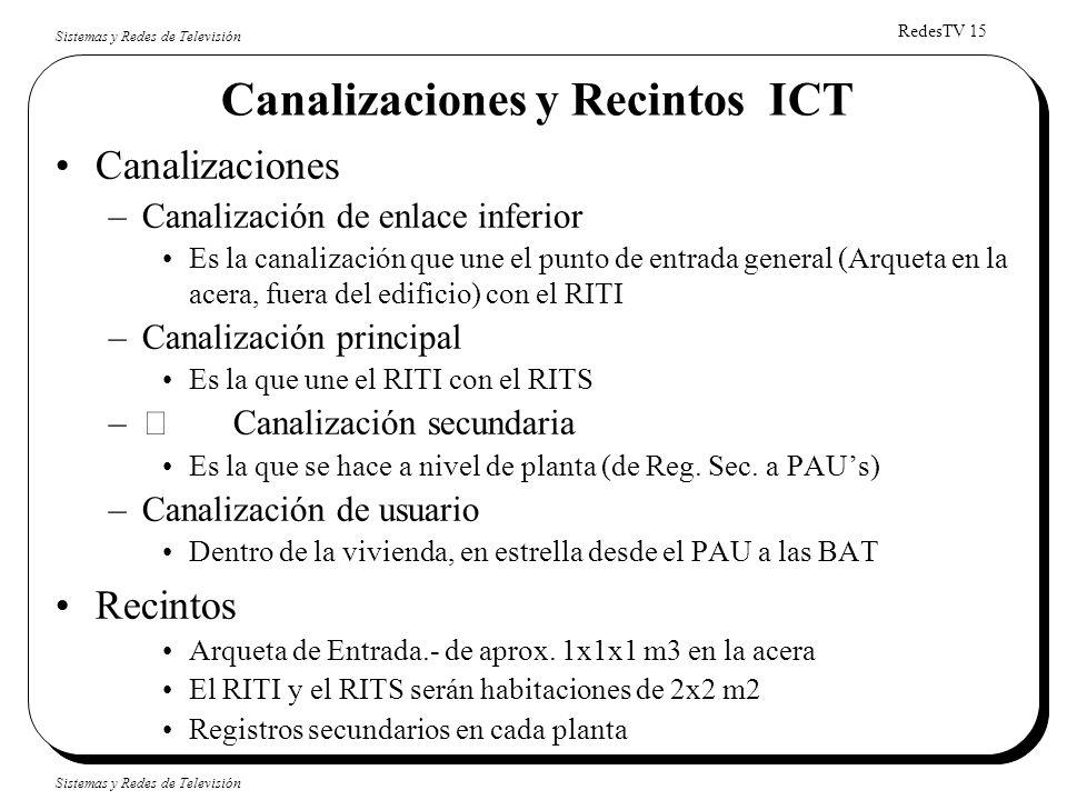 RedesTV 15 Sistemas y Redes de Televisión Canalizaciones y Recintos ICT Canalizaciones –Canalización de enlace inferior Es la canalización que une el