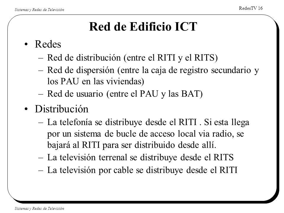 RedesTV 16 Sistemas y Redes de Televisión Red de Edificio ICT Redes –Red de distribución (entre el RITI y el RITS) –Red de dispersión (entre la caja d