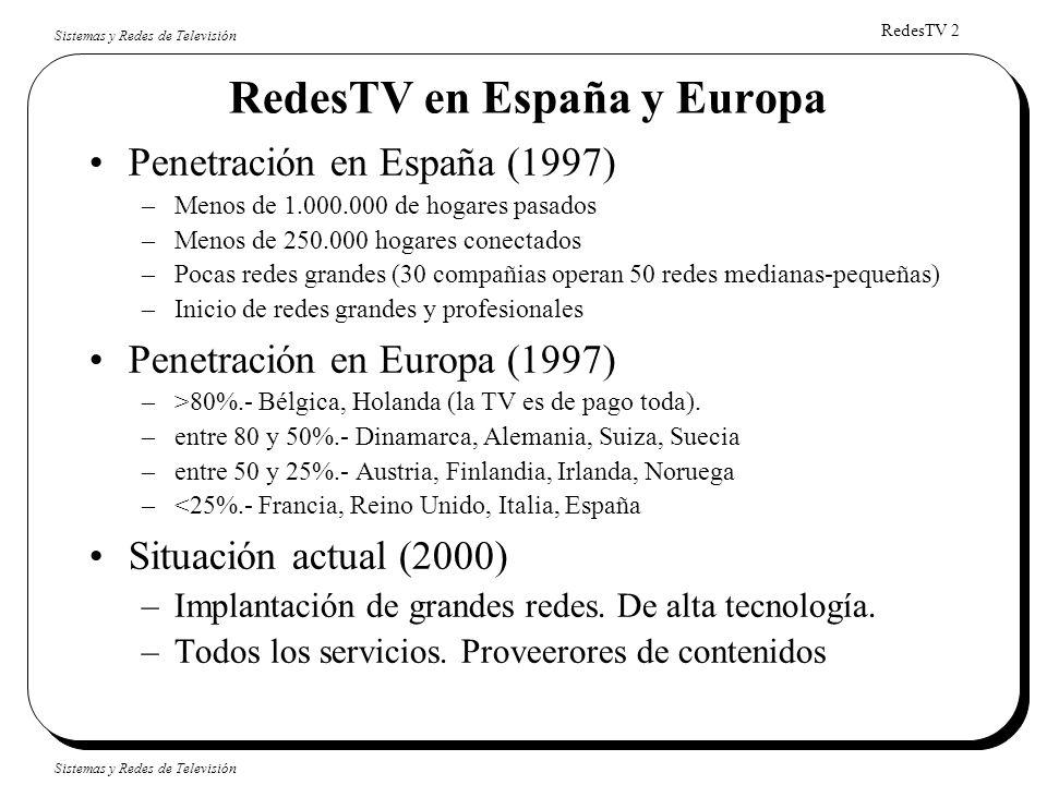 RedesTV 2 Sistemas y Redes de Televisión RedesTV en España y Europa Penetración en España (1997) –Menos de 1.000.000 de hogares pasados –Menos de 250.