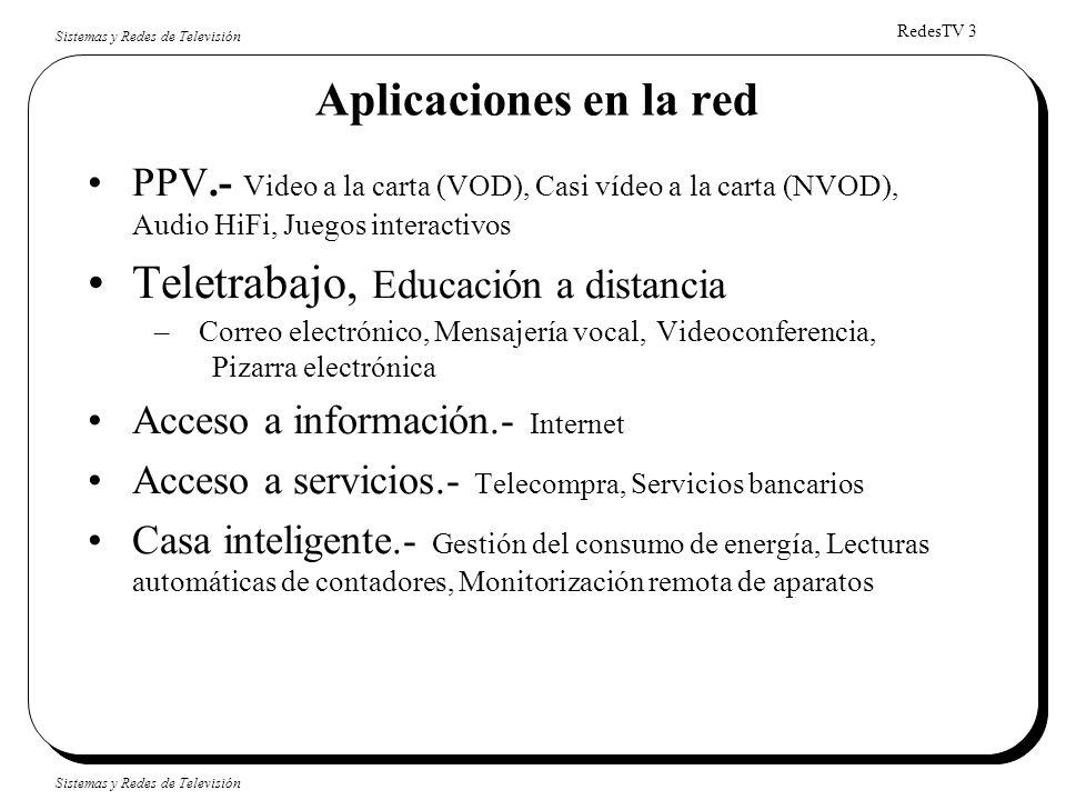 RedesTV 3 Sistemas y Redes de Televisión Aplicaciones en la red PPV.- Video a la carta (VOD), Casi vídeo a la carta (NVOD), Audio HiFi, Juegos interac