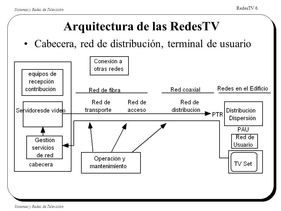 RedesTV 6 Sistemas y Redes de Televisión Arquitectura de las RedesTV Cabecera, red de distribución, terminal de usuario