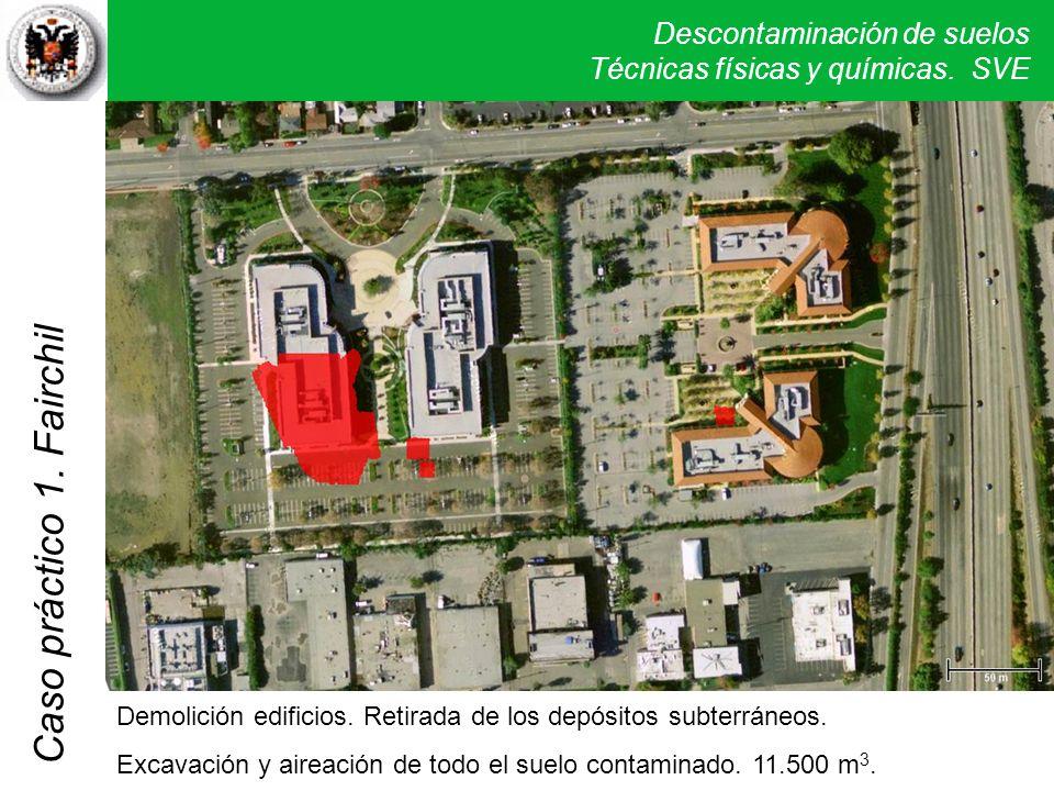 Descontaminación de suelos Técnicas físicas y químicas. SVE Caso práctico 1. Fairchil Demolición edificios. Retirada de los depósitos subterráneos. Ex