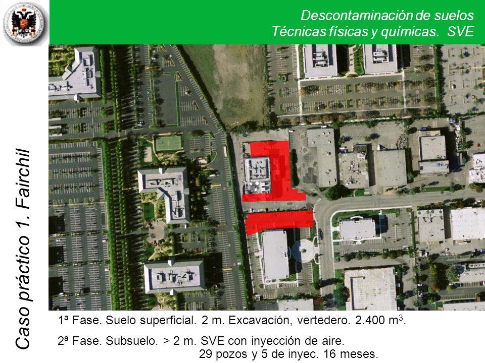 Descontaminación de suelos Técnicas físicas y químicas. SVE Caso práctico 1. Fairchil 1ª Fase. Suelo superficial. 2 m. Excavación, vertedero. 2.400 m