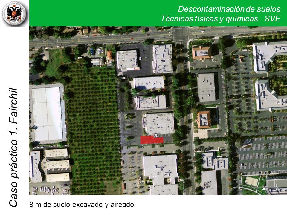 Descontaminación de suelos Técnicas físicas y químicas. SVE Caso práctico 1. Fairchil 8 m de suelo excavado y aireado.