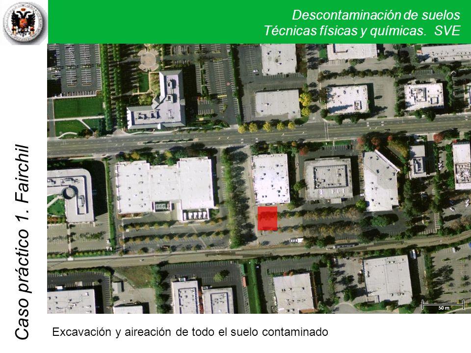 Descontaminación de suelos Técnicas físicas y químicas. SVE Caso práctico 1. Fairchil Excavación y aireación de todo el suelo contaminado