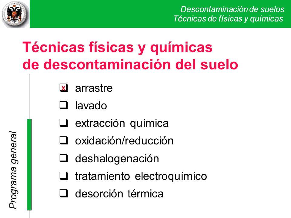 Descontaminación de suelos Técnicas físicas y químicas. SVE Caso práctico 1. Fairchil arrastre lavado extracción química oxidación/reducción deshaloge