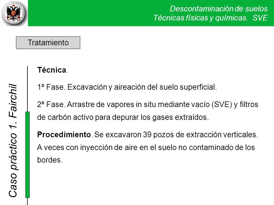 Descontaminación de suelos Técnicas físicas y químicas. SVE Caso práctico 1. Fairchil Tratamiento Técnica. 1ª Fase. Excavación y aireación del suelo s