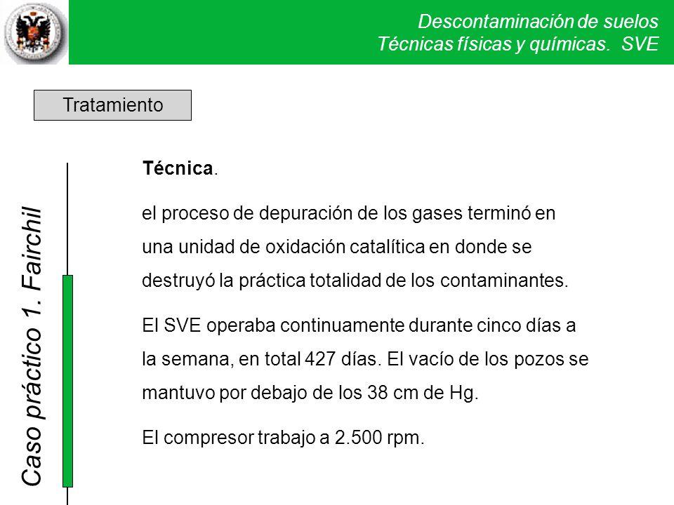 Descontaminación de suelos Técnicas físicas y químicas. SVE Caso práctico 1. Fairchil Tratamiento Técnica. el proceso de depuración de los gases termi