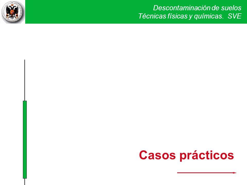 Descontaminación de suelos Técnicas físicas y químicas. SVE Caso práctico 1. Fairchil Casos prácticos