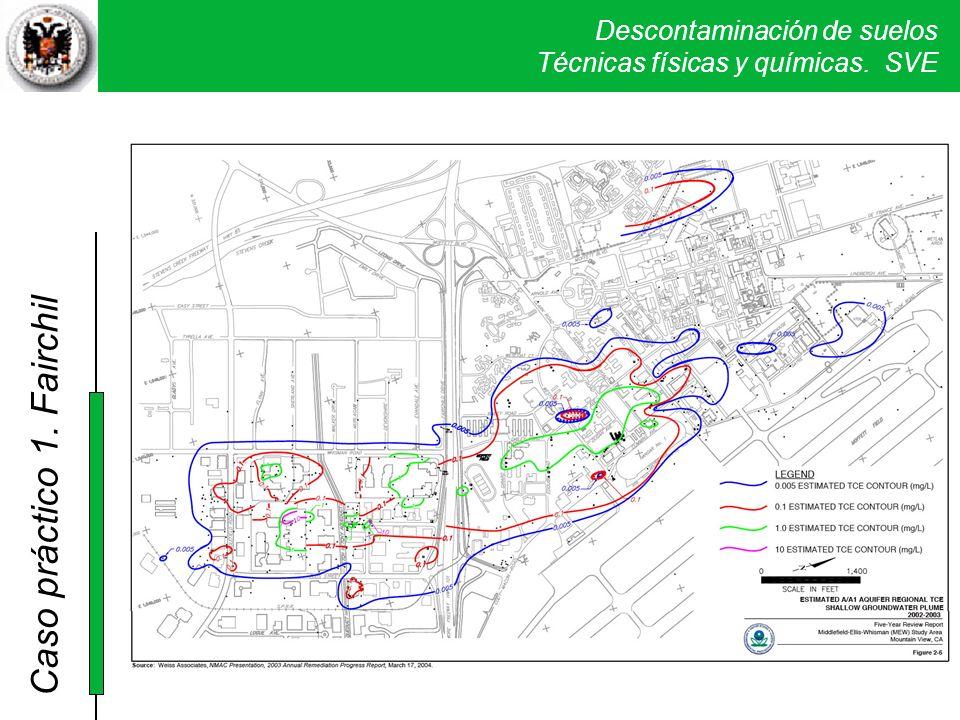 Descontaminación de suelos Técnicas físicas y químicas. SVE Caso práctico 1. Fairchil