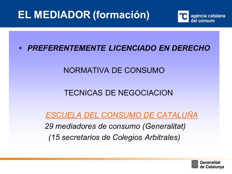 EL MEDIADOR (formación) PREFERENTEMENTE LICENCIADO EN DERECHO NORMATIVA DE CONSUMO TECNICAS DE NEGOCIACION ESCUELA DEL CONSUMO DE CATALUÑA 29 mediadores de consumo (Generalitat) (15 secretarios de Colegios Arbitrales)