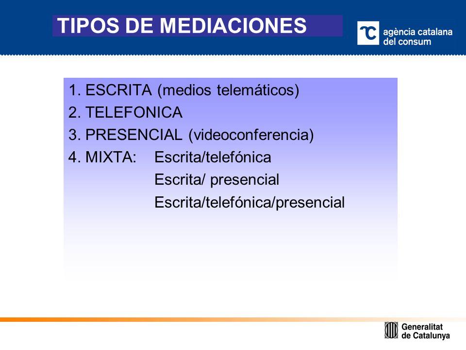 TIPOS DE MEDIACIONES 1. ESCRITA (medios telemáticos) 2.