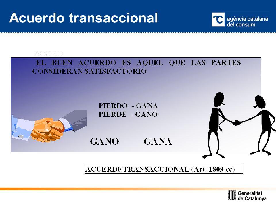Acuerdo transaccional