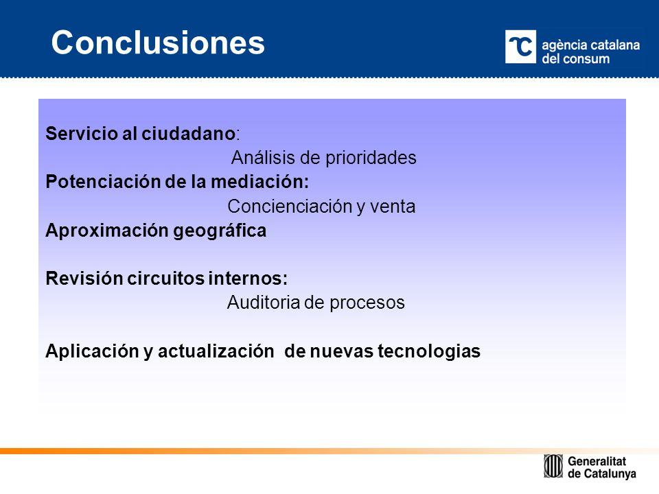 Conclusiones Servicio al ciudadano: Análisis de prioridades Potenciación de la mediación: Concienciación y venta Aproximación geográfica Revisión circuitos internos: Auditoria de procesos Aplicación y actualización de nuevas tecnologias