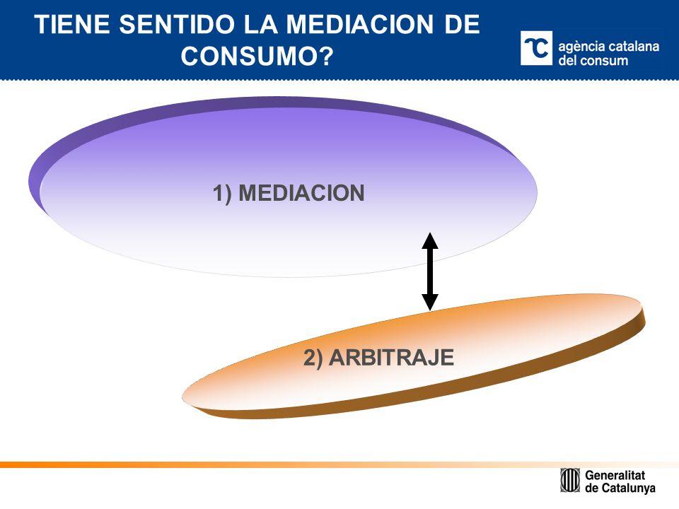 TIENE SENTIDO LA MEDIACION DE CONSUMO 1) MEDIACION 2) ARBITRAJE