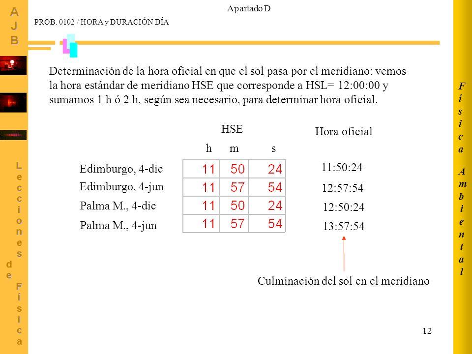 12 Apartado D Determinación de la hora oficial en que el sol pasa por el meridiano: vemos la hora estándar de meridiano HSE que corresponde a HSL= 12: